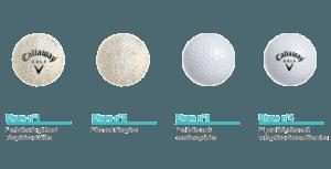 Processus recyclage balles de golf