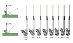 Différents loft clubs golf