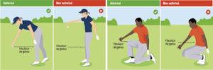 Règle Golf 2019 Dropper la balle