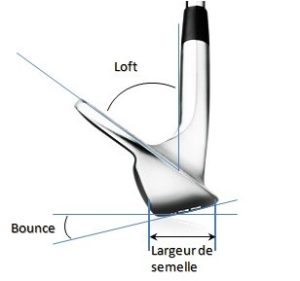 Loft Bounce Wedge golf