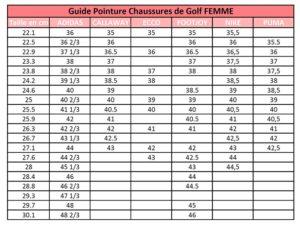 Guide de Pointure Chaussures de Golf Femme
